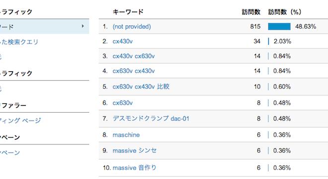 スクリーンショット 2013-08-01 0.08.58