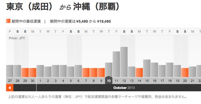 スクリーンショット 2013-08-20 14.42.26