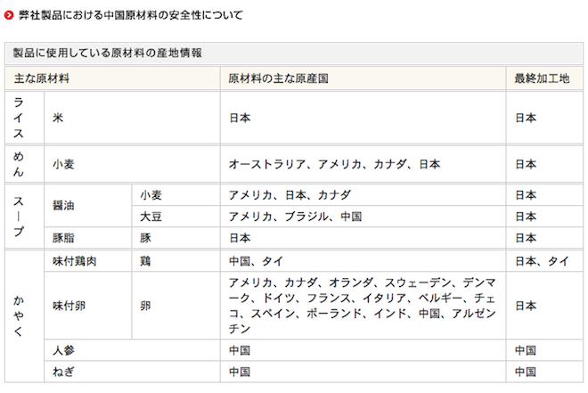 スクリーンショット 2013-09-01 22.46.49