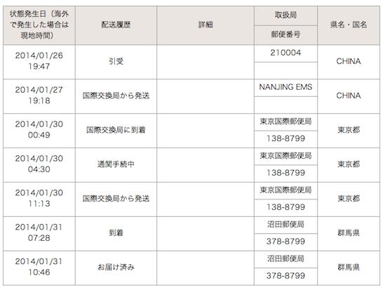 スクリーンショット 2014-01-31 12.35.50