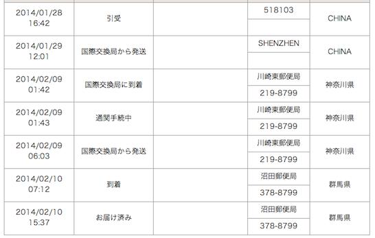 スクリーンショット 2014-02-12 21.56.13
