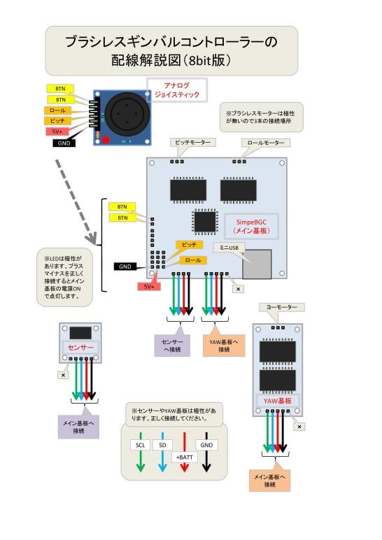 Alexmos配線図 (1)