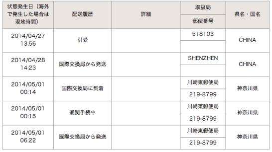 スクリーンショット 2014-05-01 14.41.04