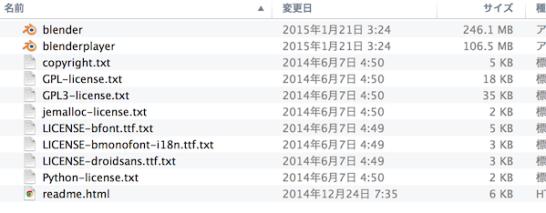 スクリーンショット 2015-02-08 14.20.48