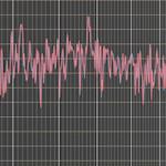 Rode filmmaker kit 音質チェック( WavePadで周波数分析 )