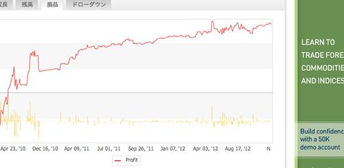 スクリーンショット 2012-11-25 4.46.37